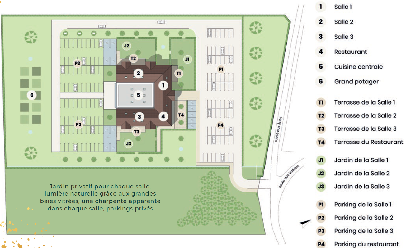 Plan du Domaine des Jardins,Réceptions Particuliers & Professionel en IDF, Seine-et-Marne